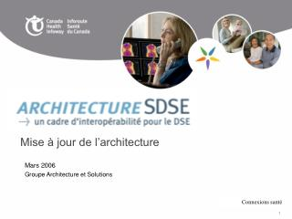 Mars 2006 Groupe Architecture et Solutions