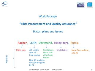 "Work Package  ""Fibre Procurement and Quality Assurance"" Status , plans and issues"