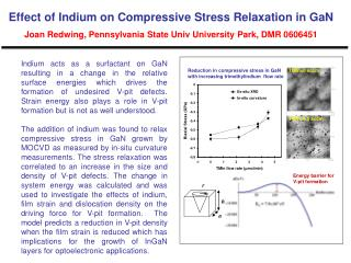 Reduction in compressive stress in GaN with increasing trimethylindium  flow rate