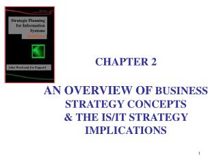CHAPTER 2 AN OVERVIEW OF  BUSINESS STRATEGY CONCEPTS  & THE IS/IT STRATEGY IMPLICATIONS