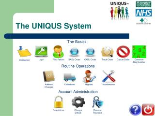 The UNIQUS System