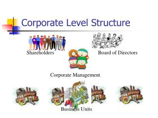 Corporate Level Structure