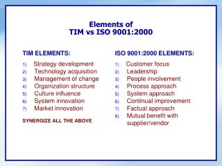 Elements of  TIM vs ISO 9001:2000