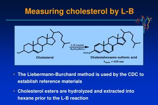 Measuring cholesterol by L-B