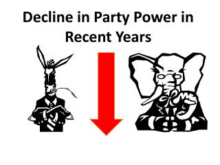 Decline in Party Power in Recent Years