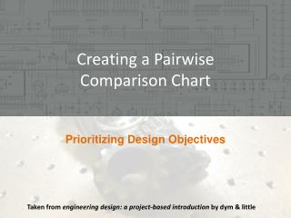 Creating a Pairwise  Comparison Chart