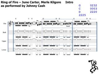 Ring of Fire – June Carter, Merle Kilgore     Intro as performed by Johnny Cash
