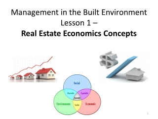 Management in the Built Environment Lesson 1 – Real Estate Economics Concepts
