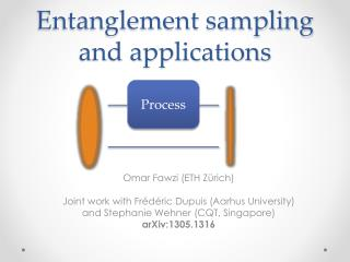 Entanglement sampling and applications