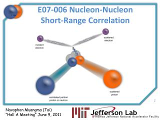 E07-006 Nucleon-Nucleon  Short-Range Correlation