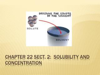 Chapter 22 Sect. 2:  Solubility and Concentration