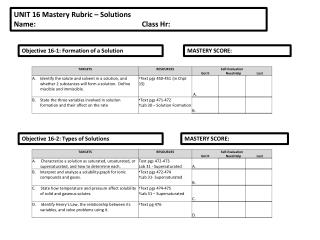 UNIT  16 Mastery Rubric – Solutions Name:				Class Hr: