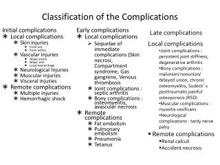 Classification of the Complications