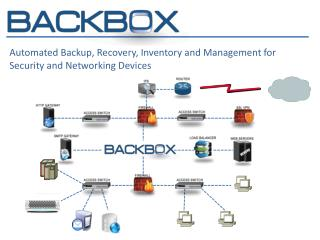 Automated Backup, Recovery, Inventory and Management for Security and Networking Devices