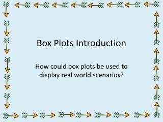Box Plots Introduction