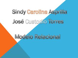 S indy  Carolina  Asprilla