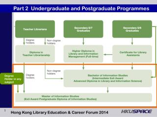 Part 2  Undergraduate and Postgraduate Programmes
