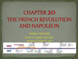 CHAPTER  20 THE FRENCH REVOLUTION AND NAPOLEON