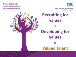 Recruiting for values  + Developing for values  =  Valued talent