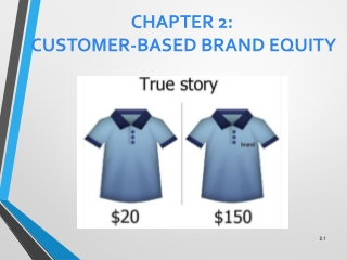 CHAPTER 2:  CUSTOMER-BASED BRAND EQUITY
