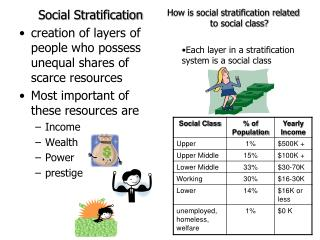 Social Stratification creation of layers of people who possess unequal shares of scarce resources