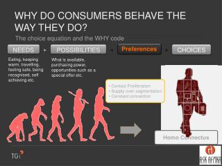 WHY DO CONSUMERS BEHAVE THE WAY THEY DO?