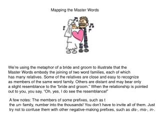 Mapping the Master Words