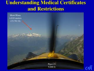 Understanding Medical Certificates and Restrictions