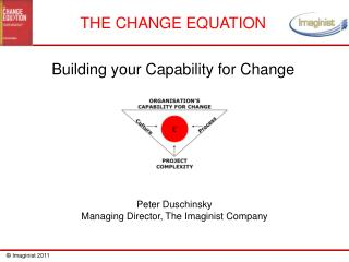 THE CHANGE EQUATION Building your Capability for Change