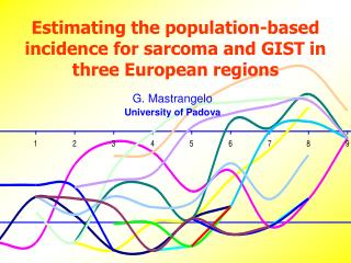 Estimating the population-based incidence for sarcoma and GIST  in three European regions
