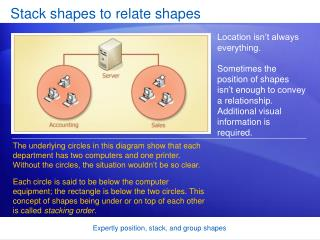 Stack shapes to relate shapes