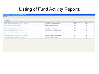 Listing of Fund Activity Reports