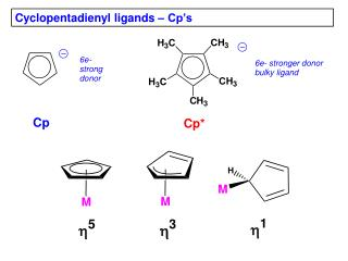 Cyclopentadienyl ligands – Cp's