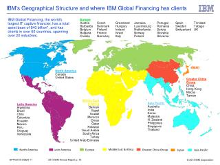 IBM's Geographical Structure and where IBM Global Financing has clients