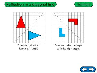 Draw and reflect a shape with five right angles