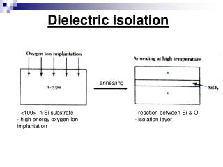 Dielectric isolation