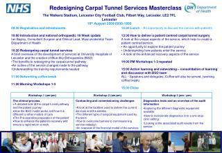 Redesigning Carpal Tunnel Services Masterclass