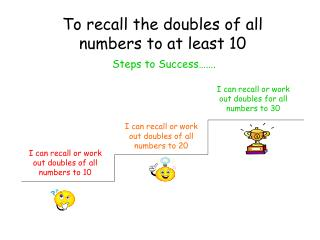 To recall the doubles of all numbers to at least 10