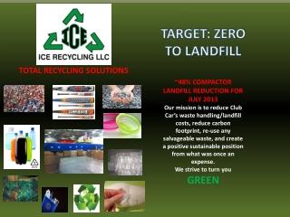 E-Waste E-Recycling