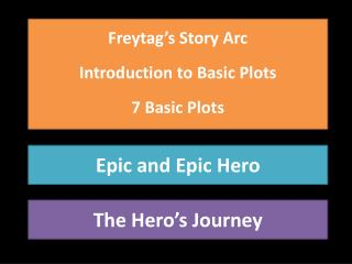 Freytag's Story Arc Introduction to Basic Plots 7 Basic Plots