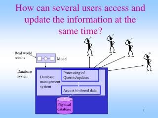 How can several users access and update the information at the same time?