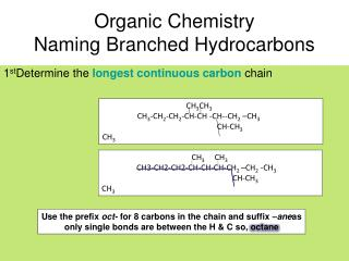 Organic Chemistry Naming Branched Hydrocarbons