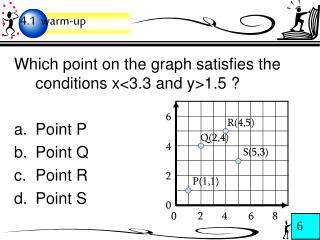 Which point on the graph satisfies the conditions x<3.3 and y>1.5 ? Point P Point Q Point R