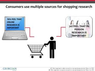 Consumers use multiple sources for shopping research