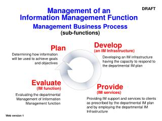 Management of an Information Management Function