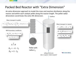 "Packed Bed Reactor  with ""Extra Dimension"""