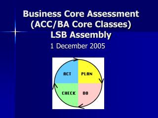 Business Core Assessment (ACC/BA Core Classes) LSB Assembly