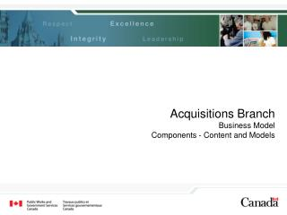 Acquisitions Branch  Business Model  Components - Content and Models
