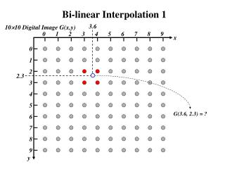 Bi-linear Interpolation 1