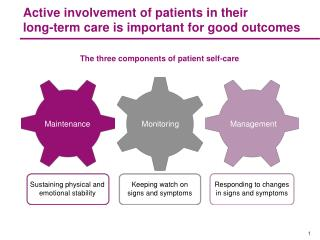 Active involvement of patients in their  long-term care is important for good outcomes